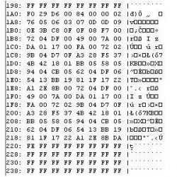 Citroen C8 - 1400324580 Temic - 68HC912B32dump